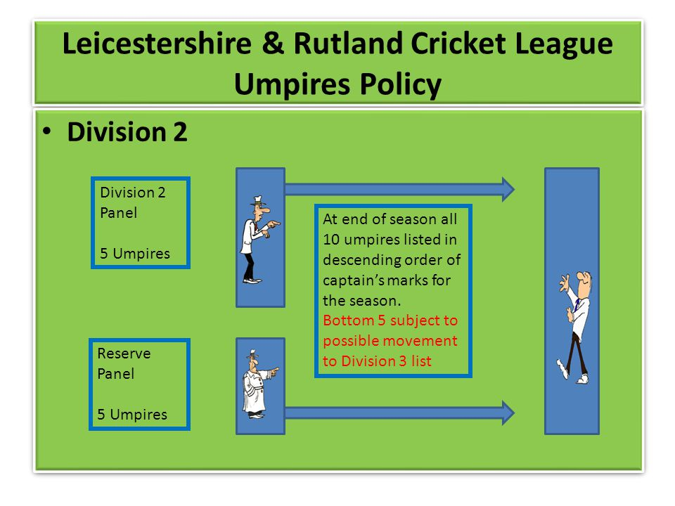 Leicestershire & Rutland Cricket League Umpires Policy Division 2 Panel 5 Umpires Reserve Panel 5 Umpires At end of season all 10 umpires listed in descending order of captains marks for the season.