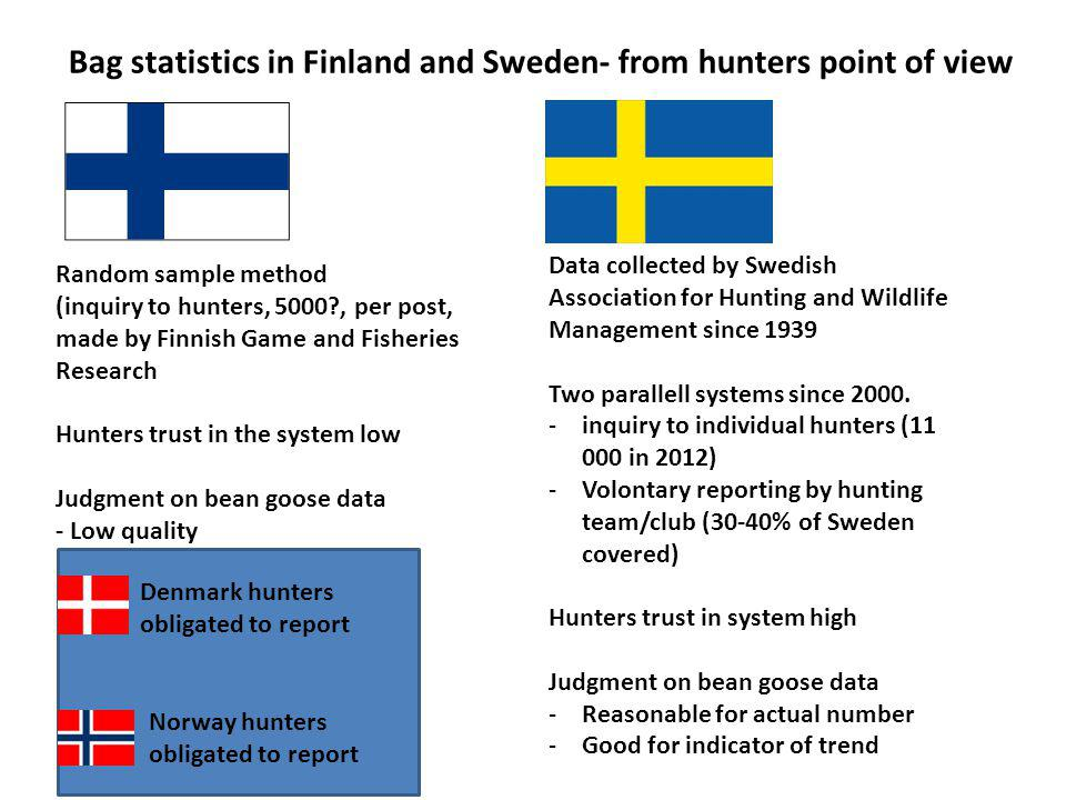 Bag statistics in Finland and Sweden- from hunters point of view Random sample method (inquiry to hunters, 5000?, per post, made by Finnish Game and F