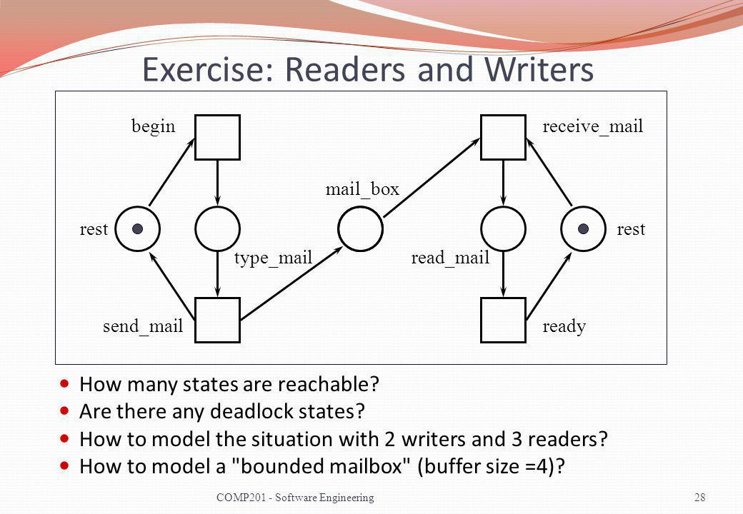 Exercise: Readers and Writers How many states are reachable.
