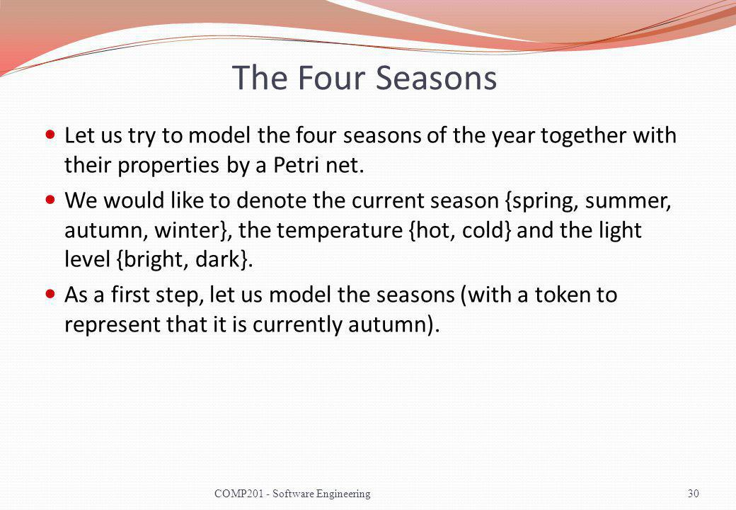 The Four Seasons 30COMP201 - Software Engineering Let us try to model the four seasons of the year together with their properties by a Petri net.