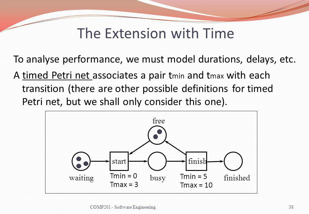 The Extension with Time To analyse performance, we must model durations, delays, etc.