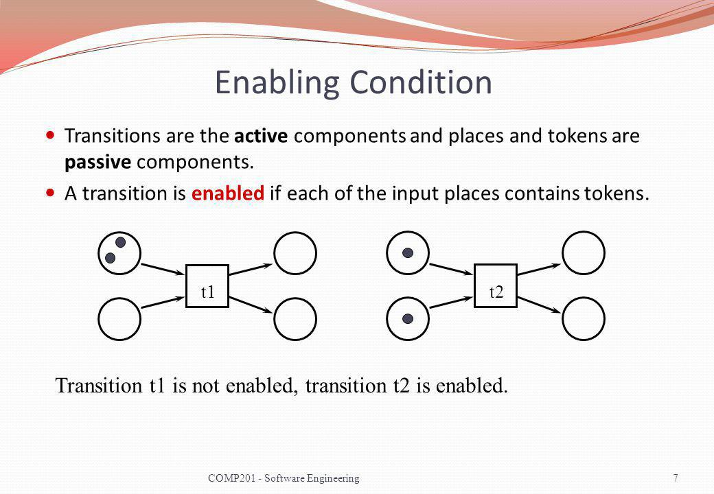 Enabling Condition Transitions are the active components and places and tokens are passive components.