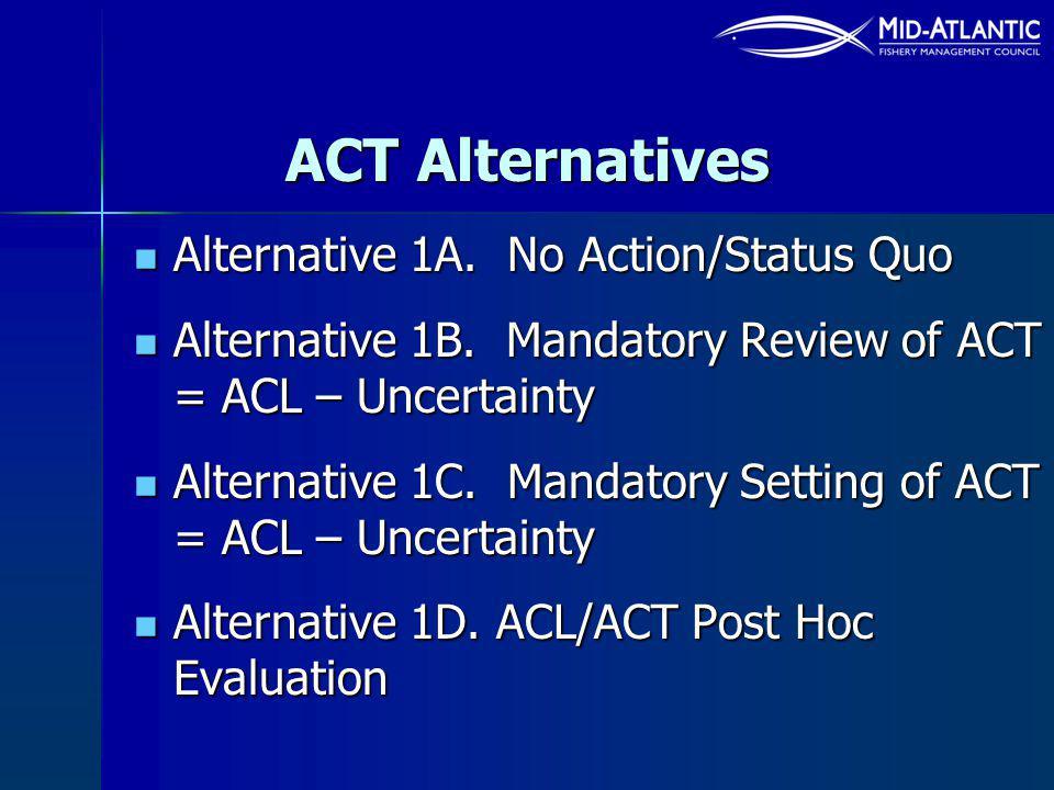 ACT Alternatives Alternative 1A. No Action/Status Quo Alternative 1A.