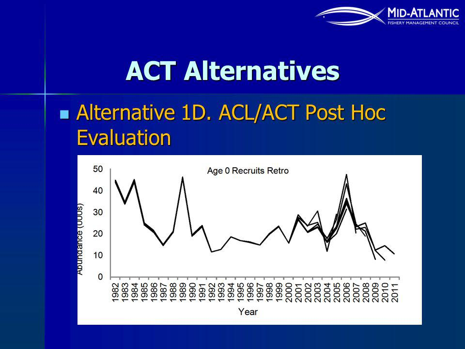 ACT Alternatives Alternative 1D. ACL/ACT Post Hoc Evaluation Alternative 1D.