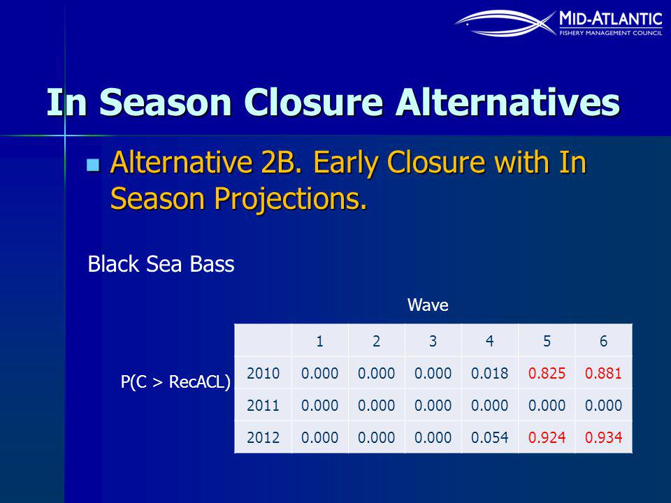 In Season Closure Alternatives Alternative 2B. Early Closure with In Season Projections.