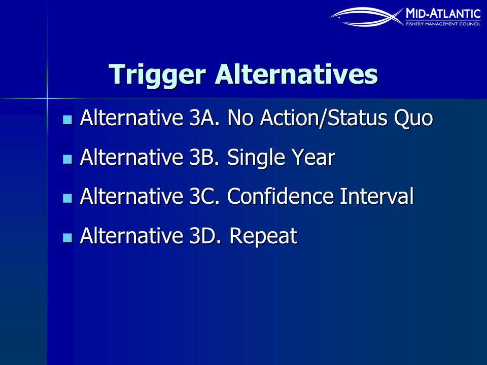 Trigger Alternatives Alternative 3A. No Action/Status Quo Alternative 3A.