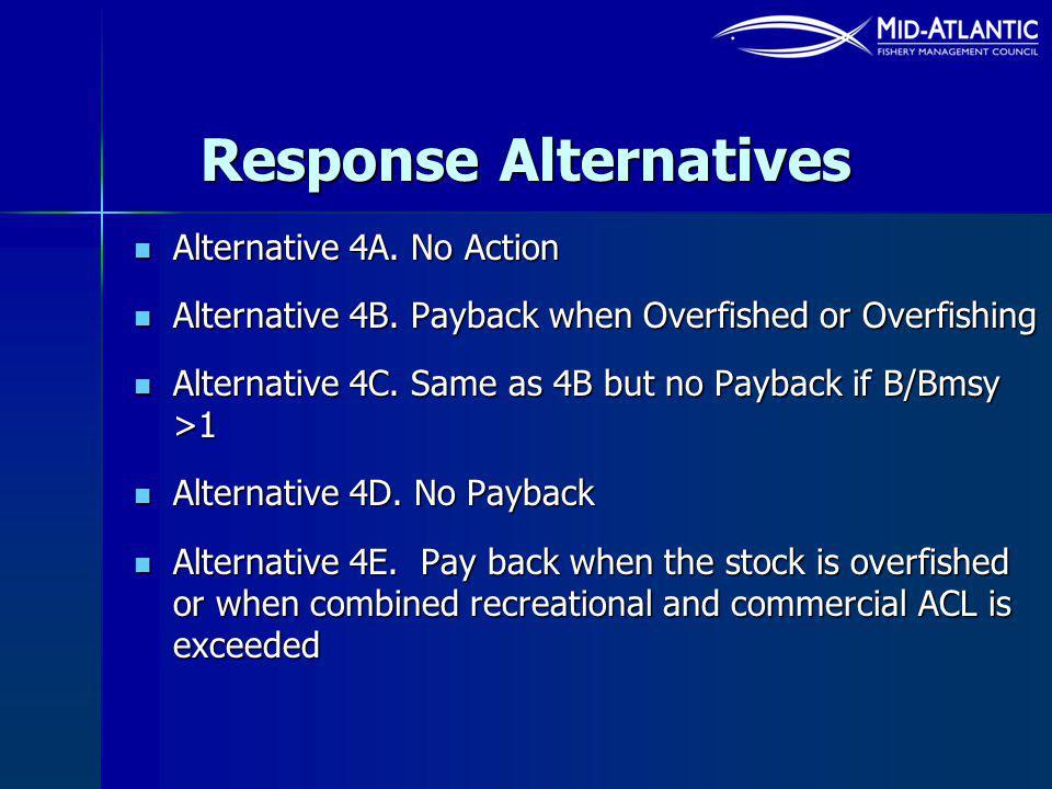 Response Alternatives Alternative 4A. No Action Alternative 4A.