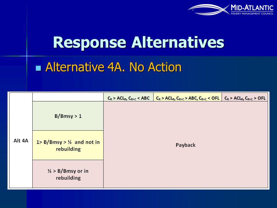 Response Alternatives Alternative 4A. No Action Alternative 4A. No Action