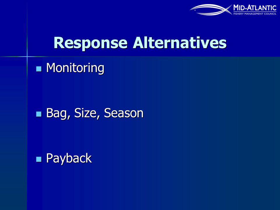 Response Alternatives Monitoring Monitoring Bag, Size, Season Bag, Size, Season Payback Payback