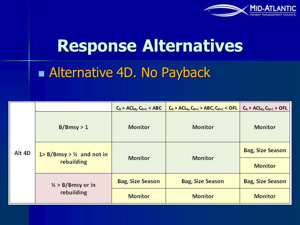 Response Alternatives Alternative 4D. No Payback Alternative 4D. No Payback