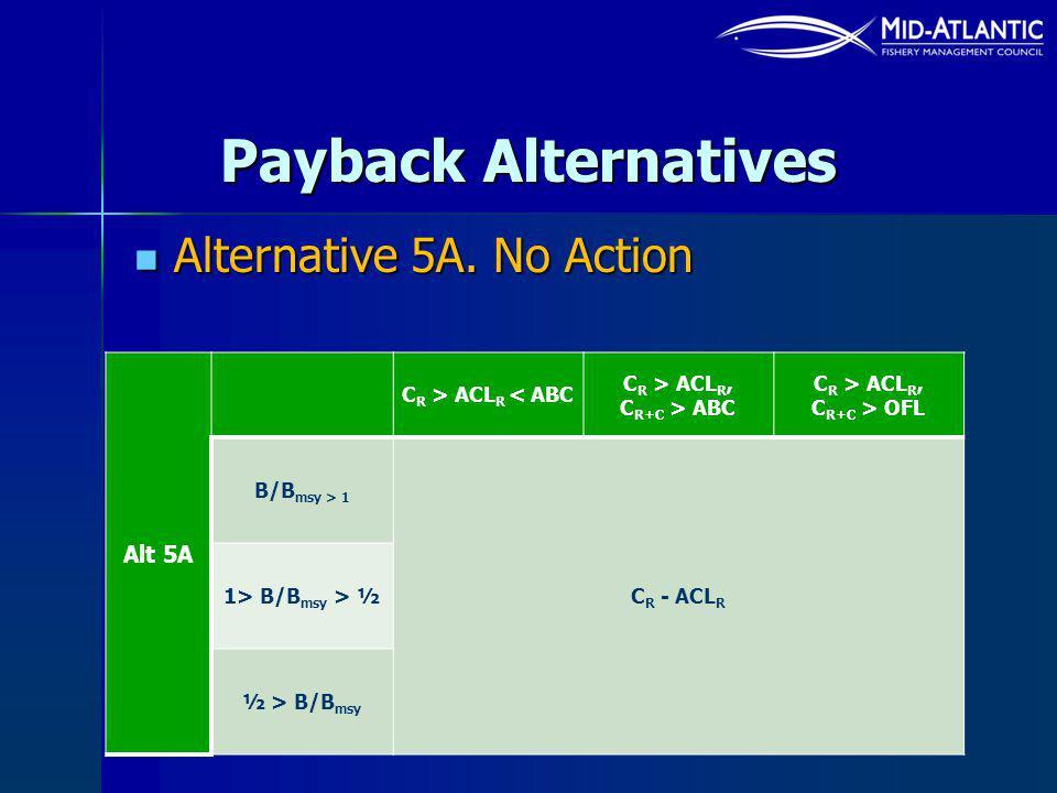 Payback Alternatives Alternative 5A. No Action Alternative 5A.