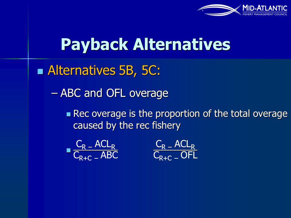 Payback Alternatives
