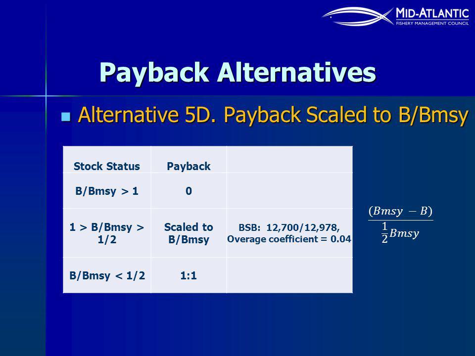 Alternative 5D. Payback Scaled to B/Bmsy Alternative 5D.