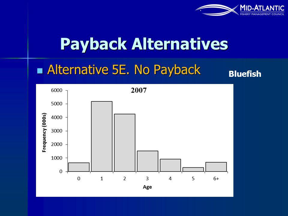 Payback Alternatives Alternative 5E. No Payback Alternative 5E. No Payback Bluefish