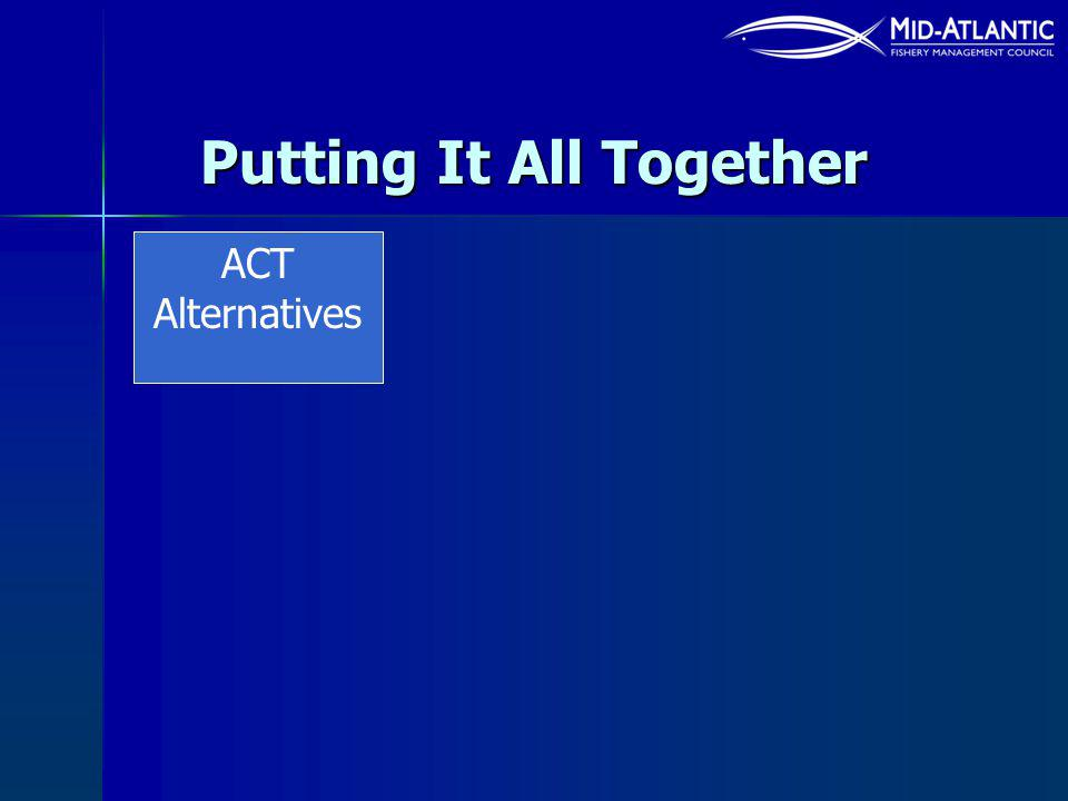 Putting It All Together ACT Alternatives