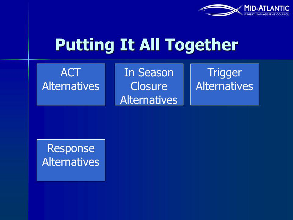 Putting It All Together ACT Alternatives In Season Closure Alternatives Trigger Alternatives Response Alternatives