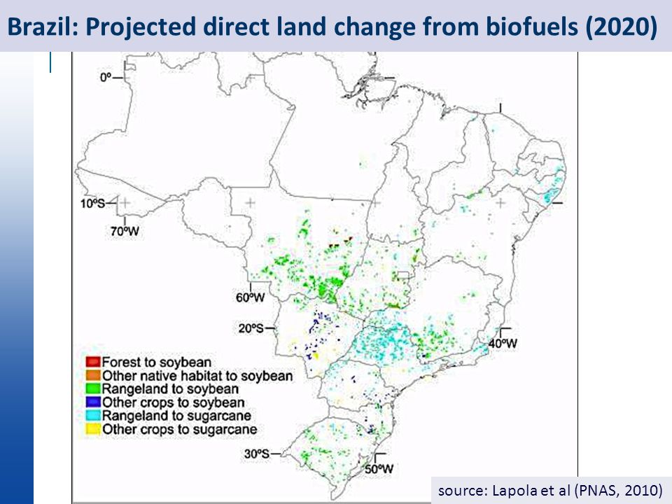 Brazil: Projected direct land change from biofuels (2020) source: Lapola et al (PNAS, 2010)