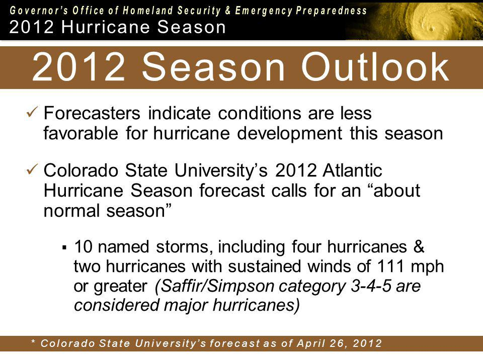 2012 Hurricane Season 2012 Season Outlook Forecasters indicate conditions are less favorable for hurricane development this season Colorado State Universitys 2012 Atlantic Hurricane Season forecast calls for an about normal season 10 named storms, including four hurricanes & two hurricanes with sustained winds of 111 mph or greater (Saffir/Simpson category 3-4-5 are considered major hurricanes) * Colorado State Universitys forecast as of April 26, 2012