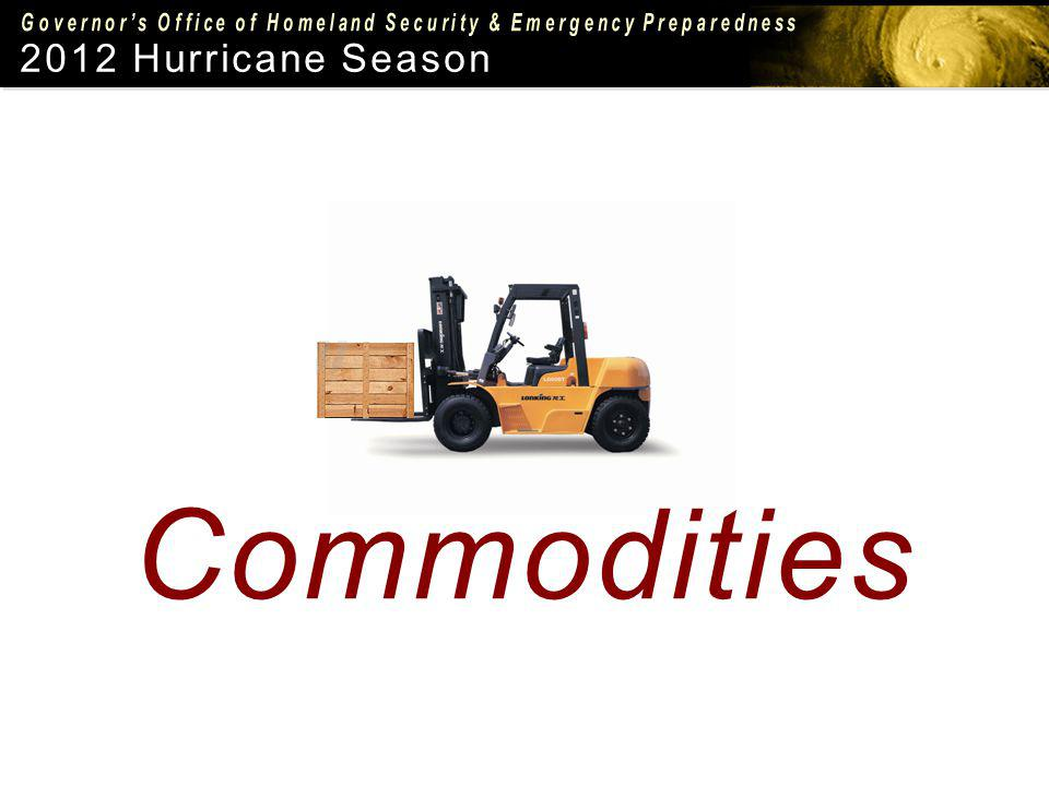 2012 Hurricane Season Commodities