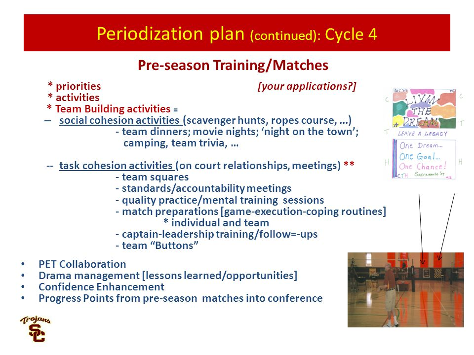 Periodization plan (continued): Cycle 4 Pre-season Training/Matches * priorities [your applications ] * activities * Team Building activities = – social cohesion activities (scavenger hunts, ropes course,...) - team dinners; movie nights; night on the town; camping, team trivia, … -- task cohesion activities (on court relationships, meetings) ** - team squares - standards/accountability meetings - quality practice/mental training sessions - match preparations [game-execution-coping routines] * individual and team - captain-leadership training/follow=-ups - team Buttons PET Collaboration Drama management [lessons learned/opportunities] Confidence Enhancement Progress Points from pre-season matches into conference