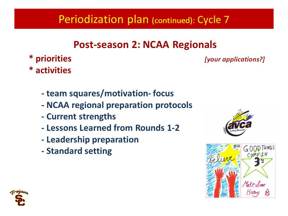 Periodization plan (continued): Cycle 7 Post-season 2: NCAA Regionals * priorities [your applications ] * activities - team squares/motivation- focus - NCAA regional preparation protocols - Current strengths - Lessons Learned from Rounds Leadership preparation - Standard setting