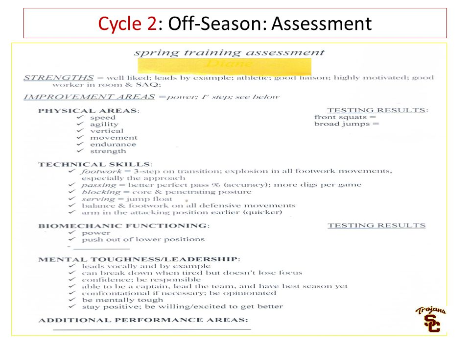 Cycle 2: Off-Season: Assessment