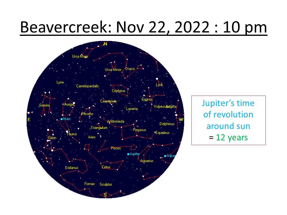 Beavercreek: Nov 22, 2022 : 10 pm Jupiters time of revolution around sun = 12 years