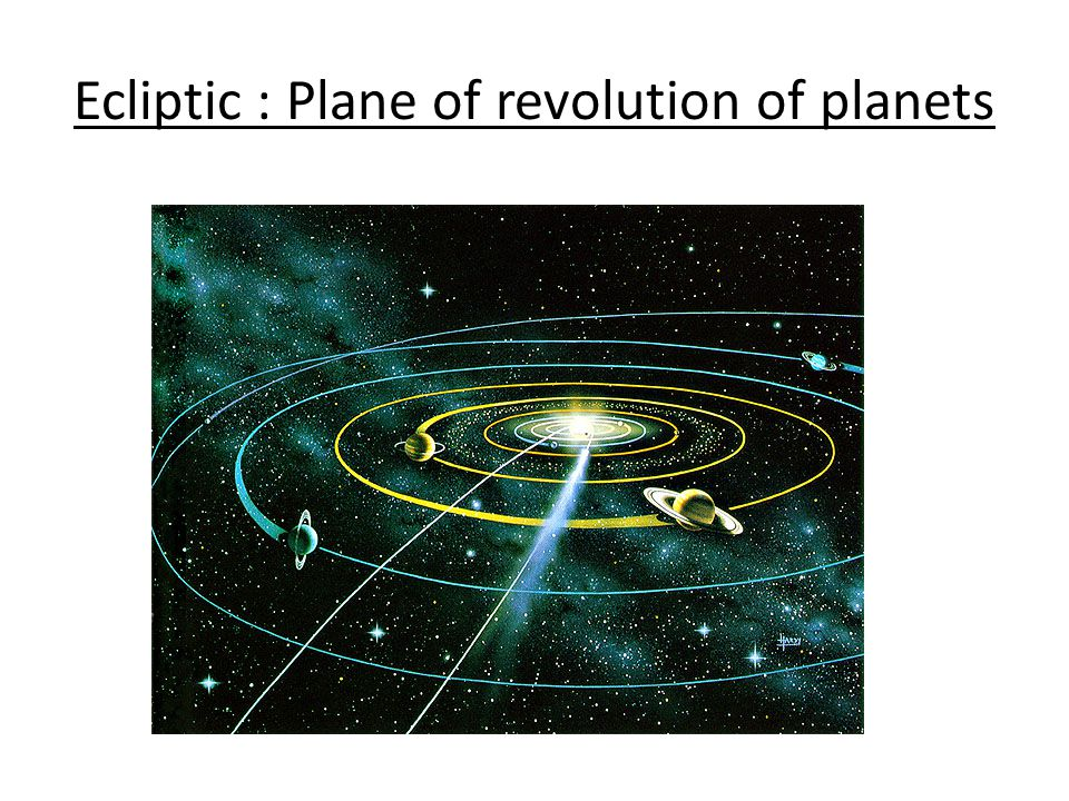Ecliptic : Plane of revolution of planets