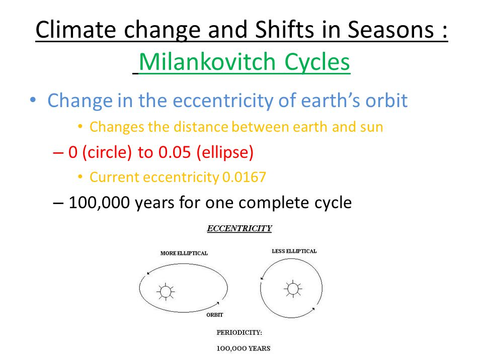 Climate change and Shifts in Seasons : Milankovitch Cycles Change in the eccentricity of earths orbit Changes the distance between earth and sun – 0 (circle) to 0.05 (ellipse) Current eccentricity 0.0167 – 100,000 years for one complete cycle