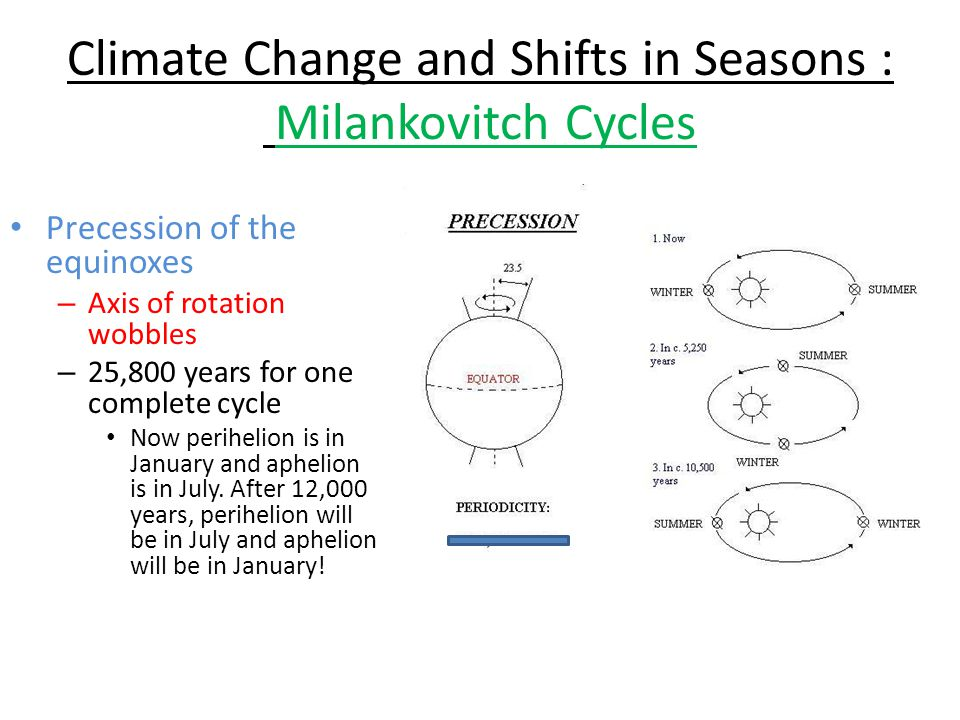 Climate Change and Shifts in Seasons : Milankovitch Cycles Precession of the equinoxes – Axis of rotation wobbles – 25,800 years for one complete cycl