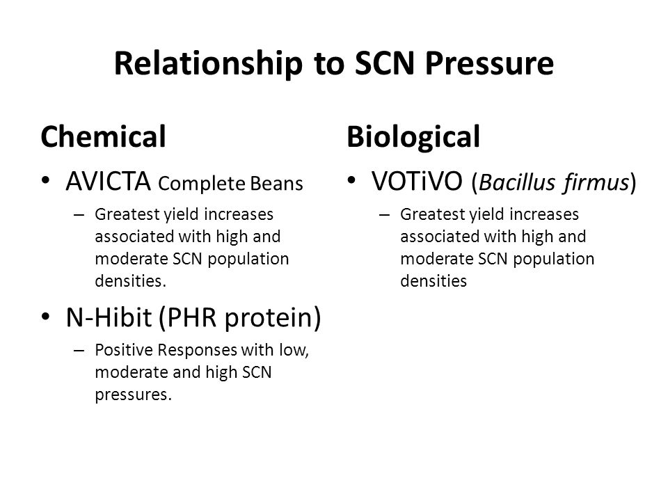 Relationship to SCN Pressure Chemical AVICTA Complete Beans – Greatest yield increases associated with high and moderate SCN population densities. N-H