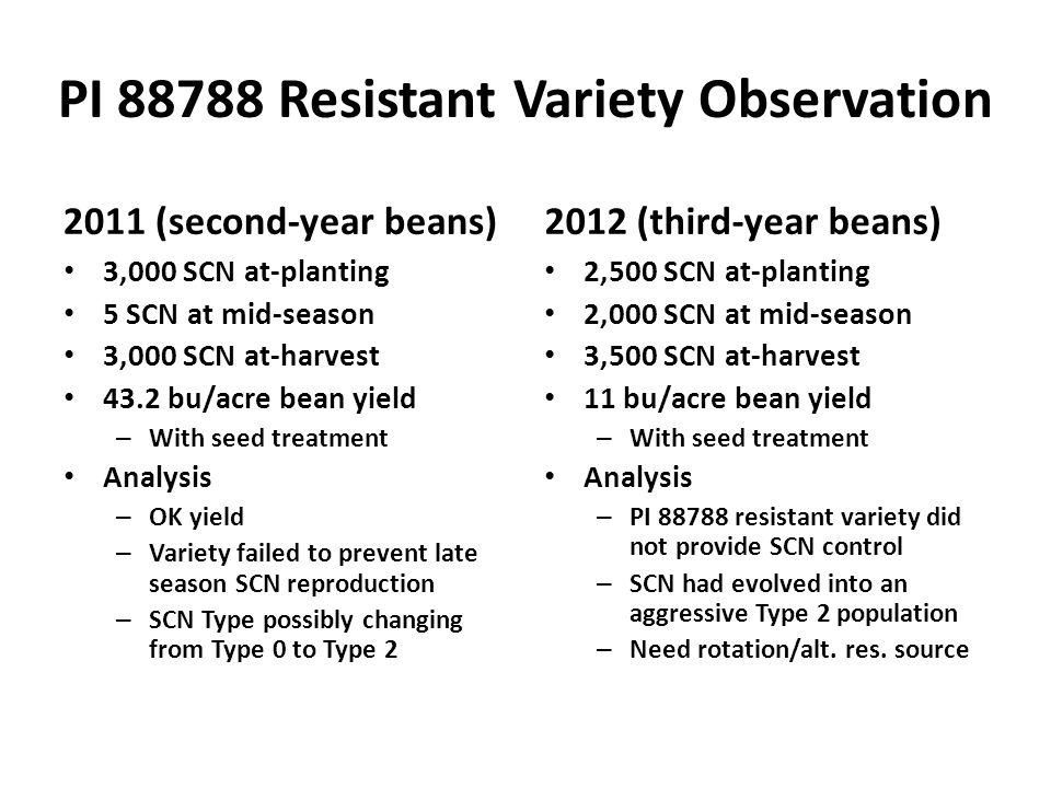 PI 88788 Resistant Variety Observation 2011 (second-year beans) 3,000 SCN at-planting 5 SCN at mid-season 3,000 SCN at-harvest 43.2 bu/acre bean yield – With seed treatment Analysis – OK yield – Variety failed to prevent late season SCN reproduction – SCN Type possibly changing from Type 0 to Type 2 2012 (third-year beans) 2,500 SCN at-planting 2,000 SCN at mid-season 3,500 SCN at-harvest 11 bu/acre bean yield – With seed treatment Analysis – PI 88788 resistant variety did not provide SCN control – SCN had evolved into an aggressive Type 2 population – Need rotation/alt.