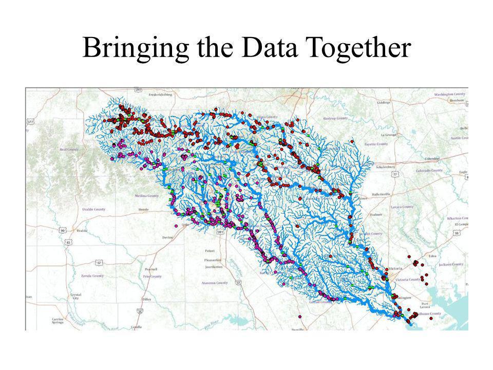 Bringing the Data Together