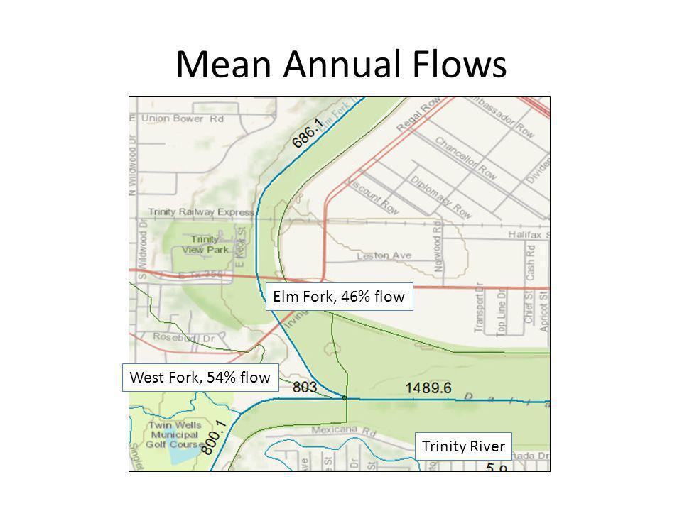 Mean Annual Flows West Fork, 54% flow Elm Fork, 46% flow Trinity River