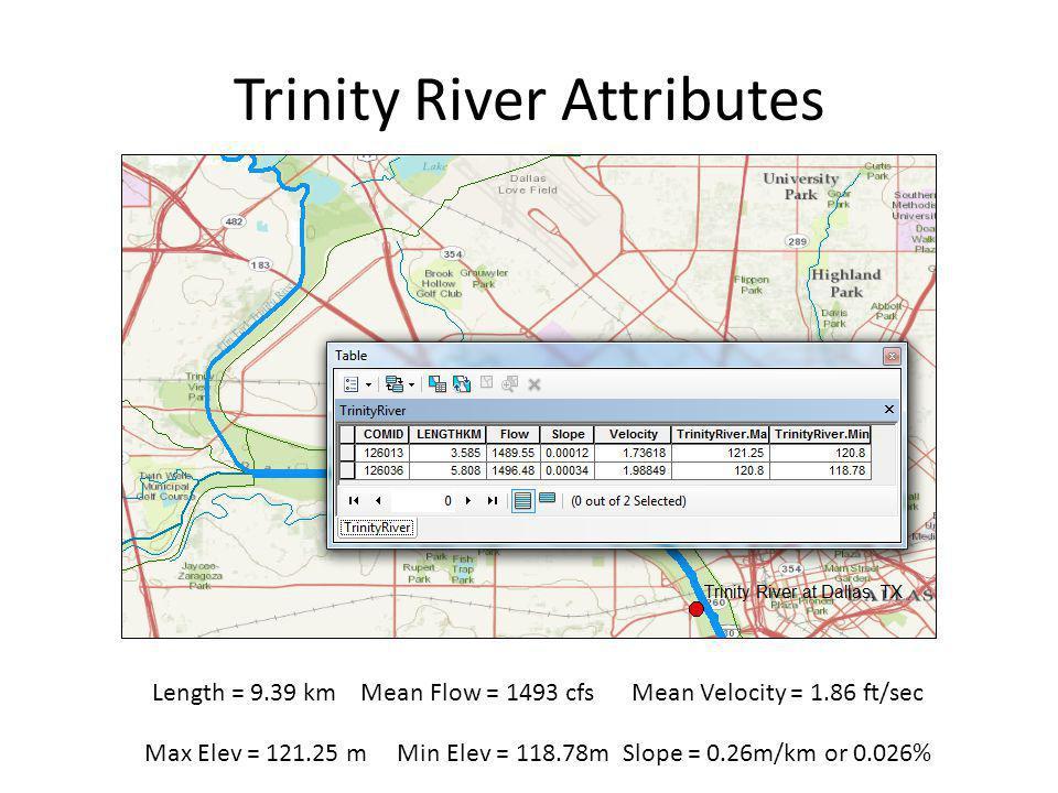 Trinity River Attributes Length = 9.39 km Mean Flow = 1493 cfs Mean Velocity = 1.86 ft/sec Max Elev = 121.25 m Min Elev = 118.78m Slope = 0.26m/km or 0.026%