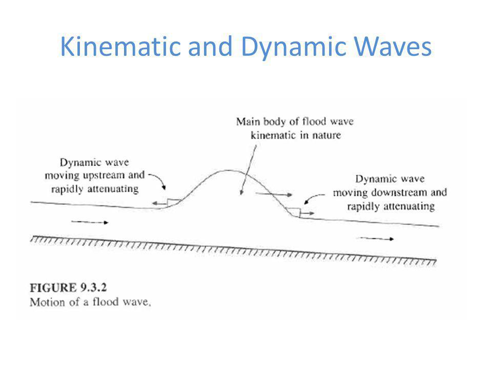Kinematic and Dynamic Waves