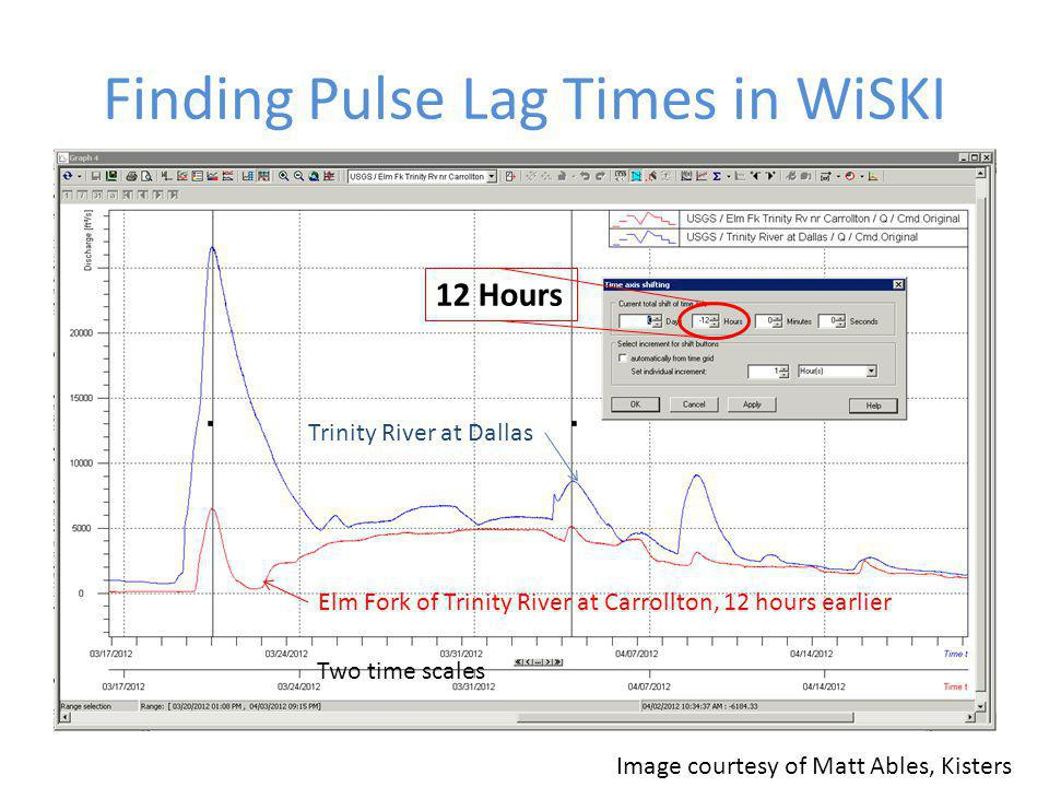 Finding Pulse Lag Times in WiSKI 12 Hours Image courtesy of Matt Ables, Kisters Trinity River at Dallas Elm Fork of Trinity River at Carrollton, 12 hours earlier Two time scales
