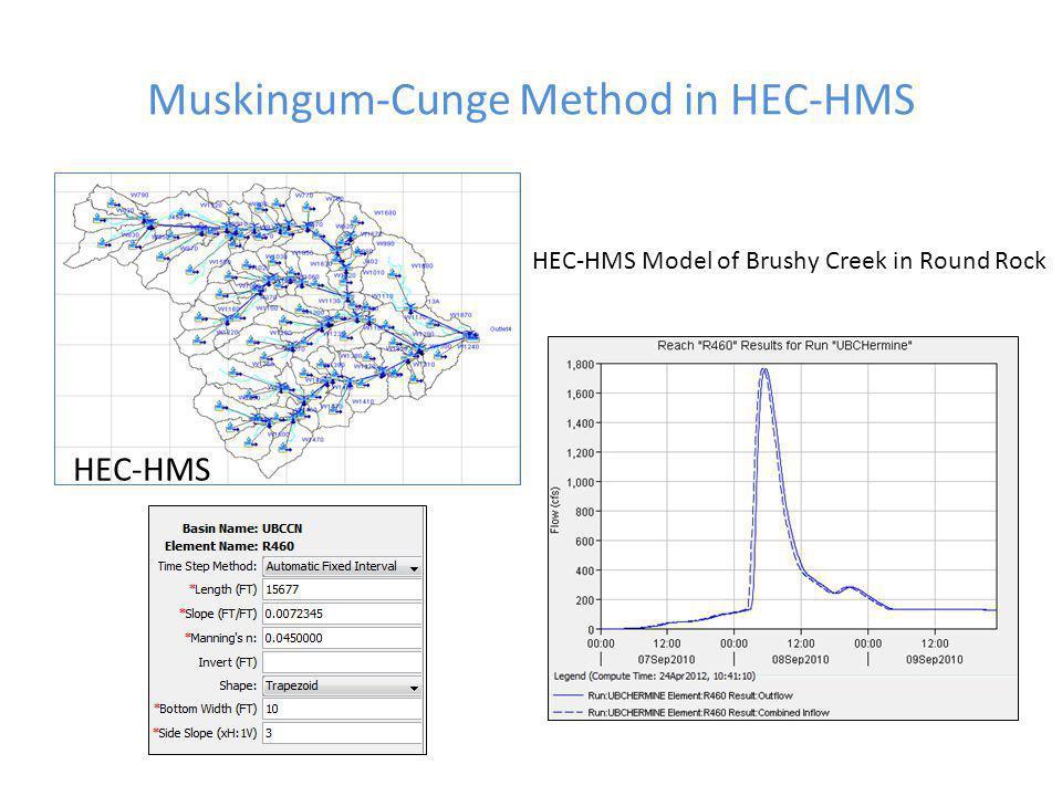 Muskingum-Cunge Method in HEC-HMS HEC-HMS HEC-HMS Model of Brushy Creek in Round Rock