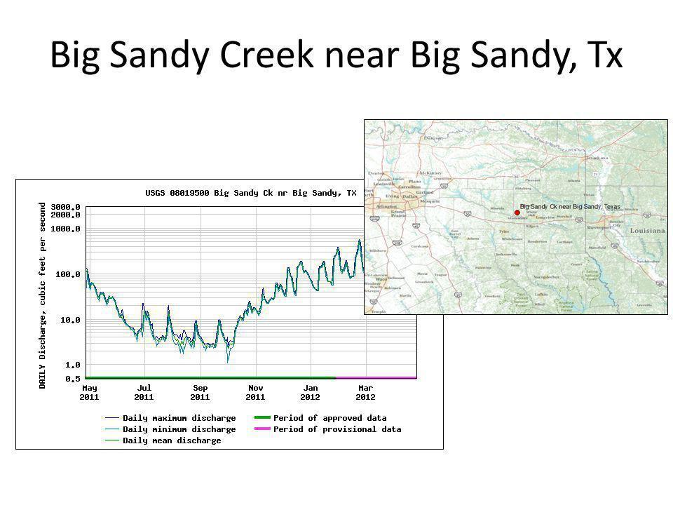Big Sandy Creek near Big Sandy, Tx
