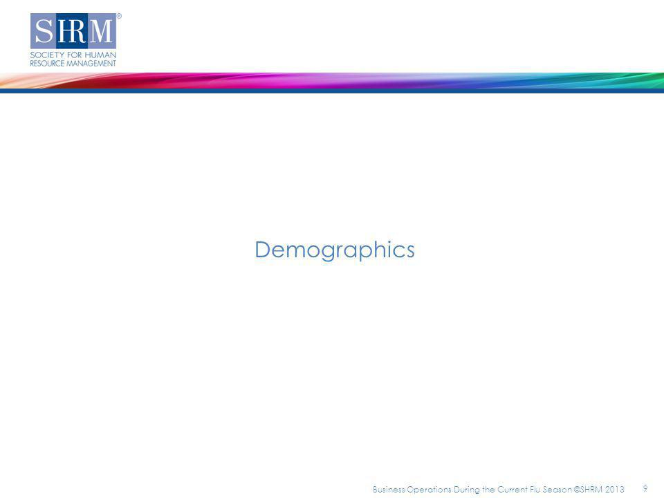 Demographics 9 Business Operations During the Current Flu Season ©SHRM 2013