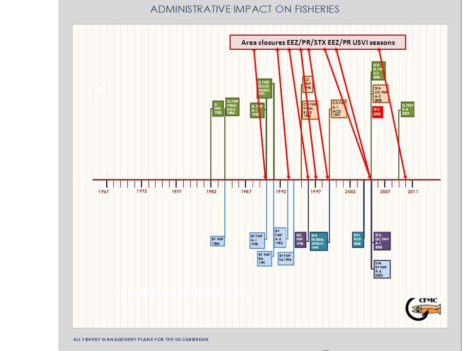 A REA CLOSURES EEZ/PR/STX, EEZ/PR, USVI SEASONS Area closures EEZ/PR/STX EEZ/PR USVI seasons