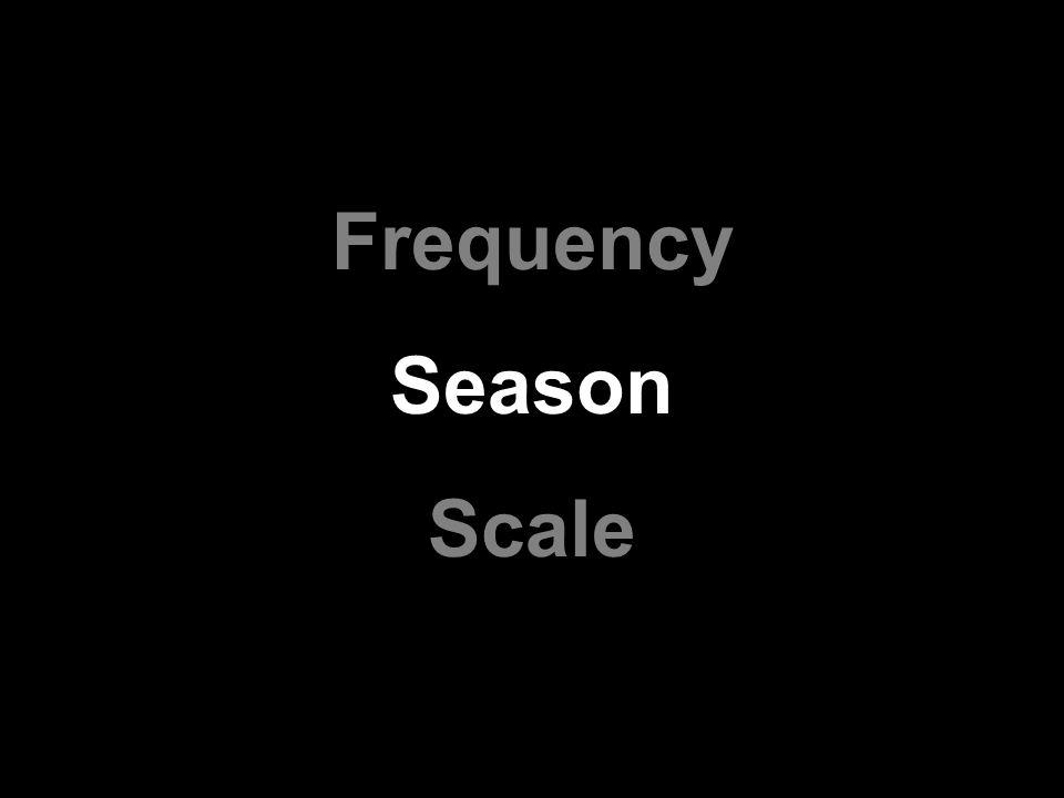 Frequency Season Scale