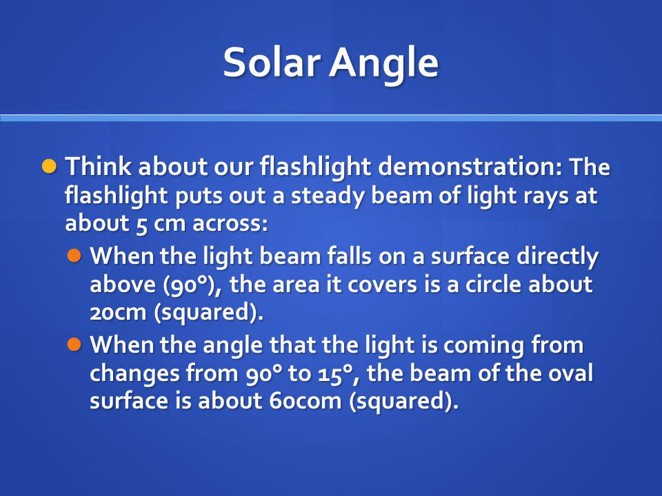 Solar Angle The picture on the left shows the beam light at a 90° angle.