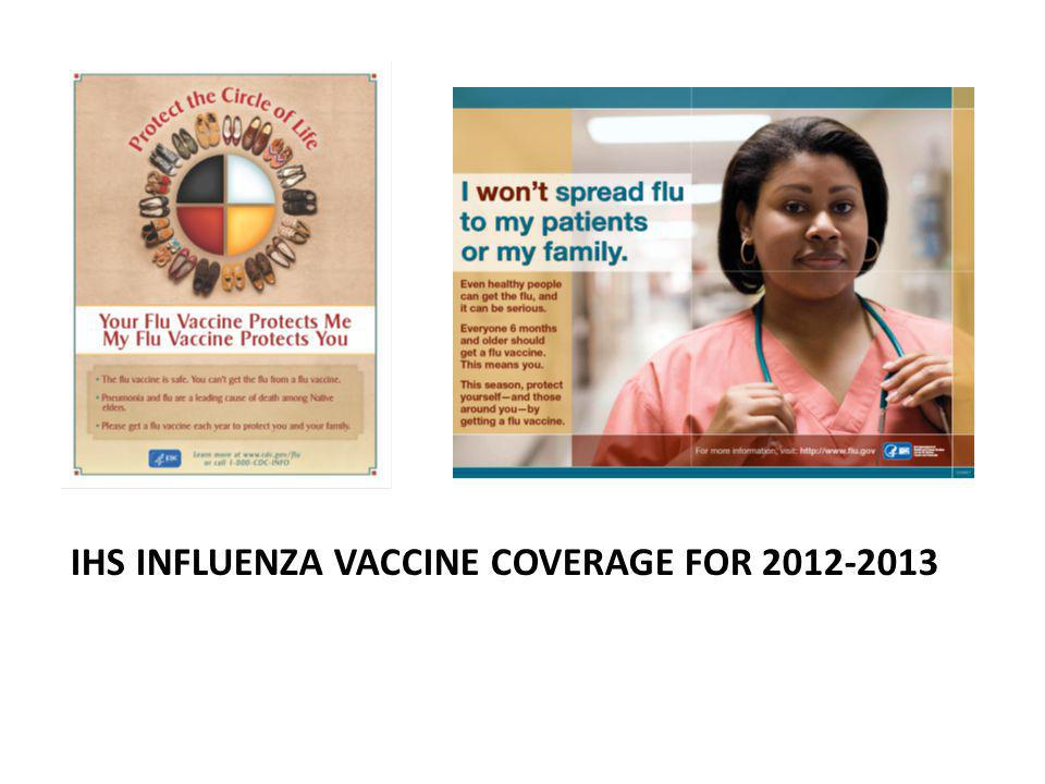IHS INFLUENZA VACCINE COVERAGE FOR
