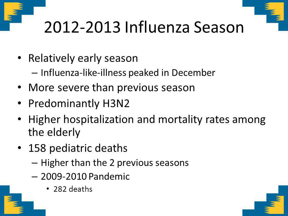 Influenza Season Relatively early season – Influenza-like-illness peaked in December More severe than previous season Predominantly H3N2 Higher hospitalization and mortality rates among the elderly 158 pediatric deaths – Higher than the 2 previous seasons – Pandemic 282 deaths