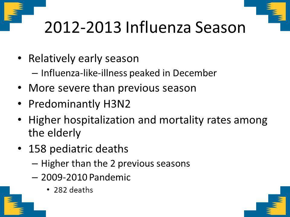 Recap of the 2012-2013 Influenza Season for IHS Amy V.