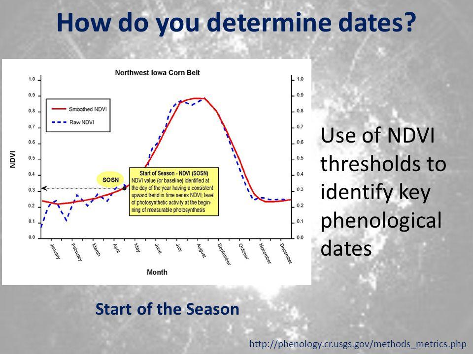 How do you determine dates.