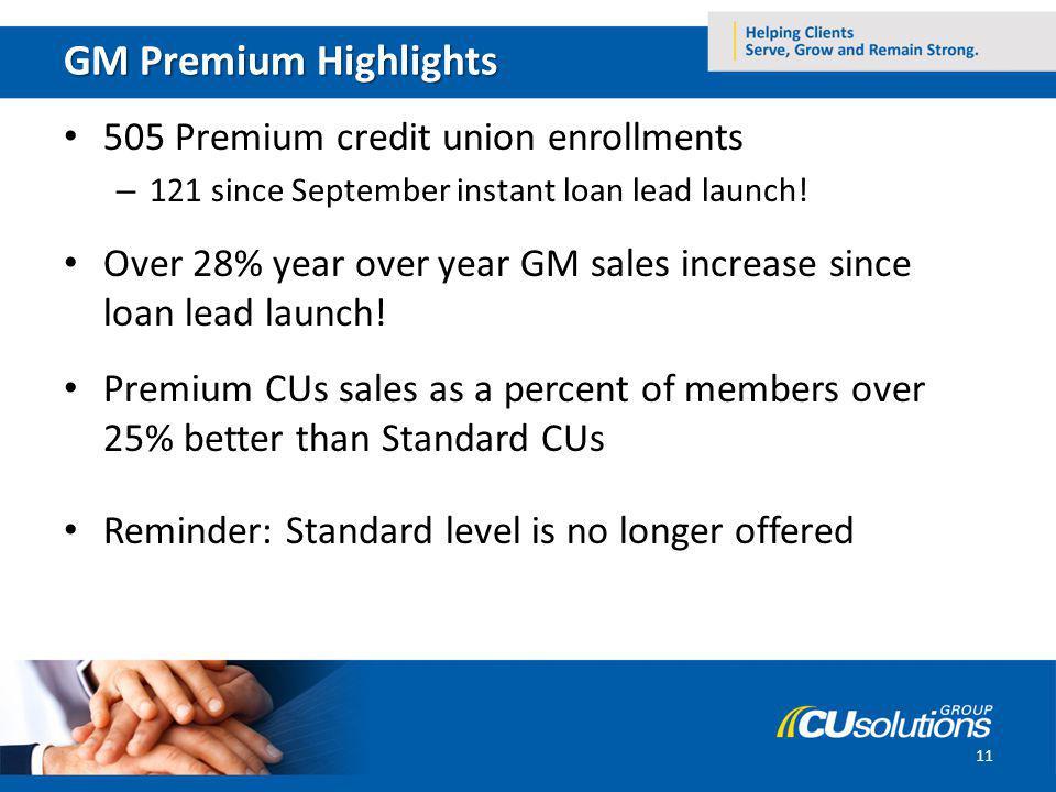 GM Premium Highlights 505 Premium credit union enrollments – 121 since September instant loan lead launch.