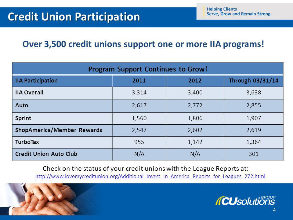 Check on the status of your credit unions with the League Reports at: http://www.lovemycreditunion.org/Additional_Invest_In_America_Reports_for_Leagues_272.html http://www.lovemycreditunion.org/Additional_Invest_In_America_Reports_for_Leagues_272.html Credit Unions Program Support Continues to Grow.