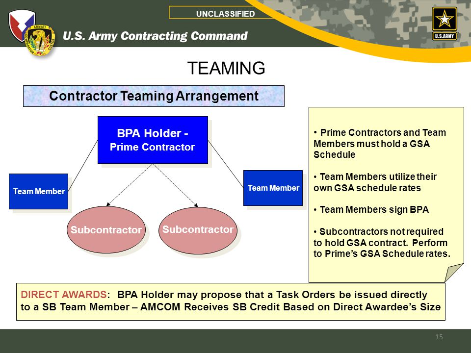 15 Contractor Teaming Arrangement BPA Holder - Prime Contractor BPA Holder - Prime Contractor Team Member Subcontractor DIRECT AWARDS: BPA Holder may propose that a Task Orders be issued directly to a SB Team Member – AMCOM Receives SB Credit Based on Direct Awardees Size Prime Contractors and Team Members must hold a GSA Schedule Team Members utilize their own GSA schedule rates Team Members sign BPA Subcontractors not required to hold GSA contract.